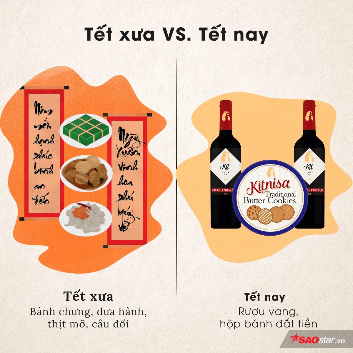 Tết xưa với đầy đủ hương vị truyền thống bánh chưng, dưa hành, thịt mỡ… còn Tết nay lại là sự lên ngôi của bánh sang, rượu ngoại đắt tiền…