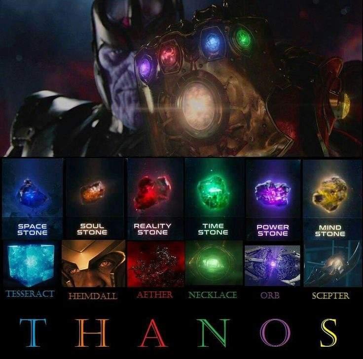 Đạo diễn 'Avengers: Infinity War' đố Viên đá Vô cực thứ 6 ở đâu và đây ...