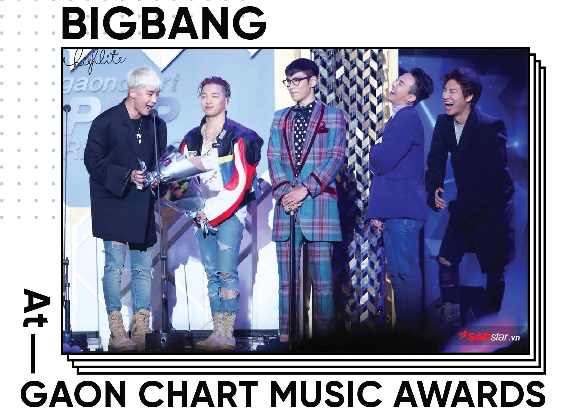 Việt Nam sắp có BXH âm nhạc tương đương Gaon Hàn Quốc?