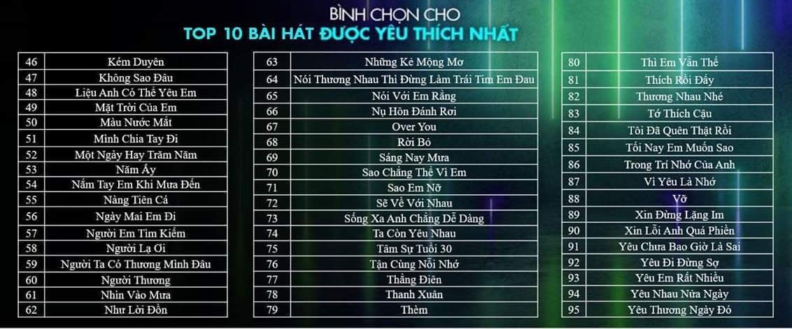 ... Noo Phước Thịnh Sơn Tùng Soobin và cuộc đua đầu tiên: Top 10 bài hát