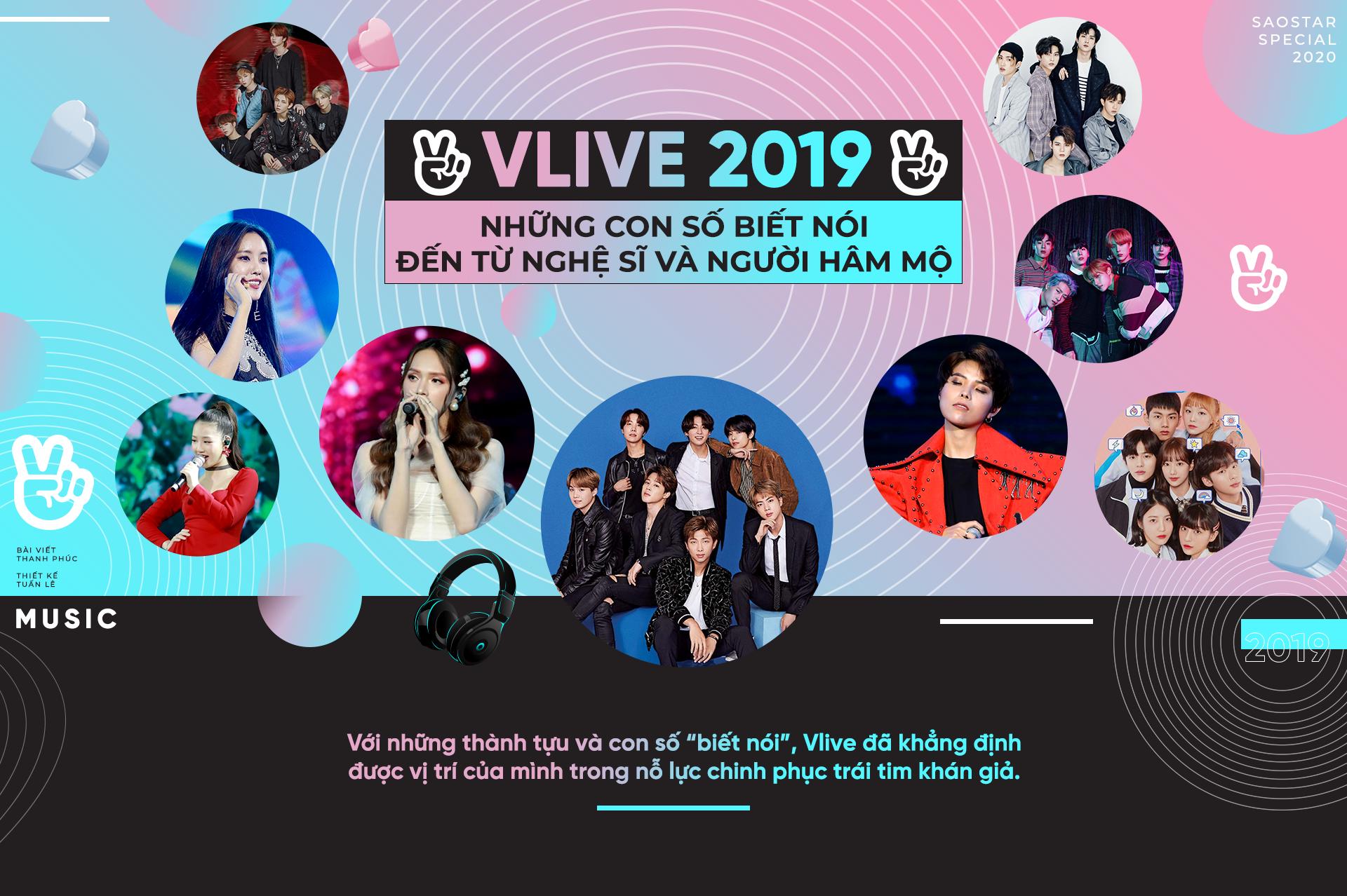 VLive 2019: Những con số biết nói đến từ nghệ sĩ và người hâm mộ