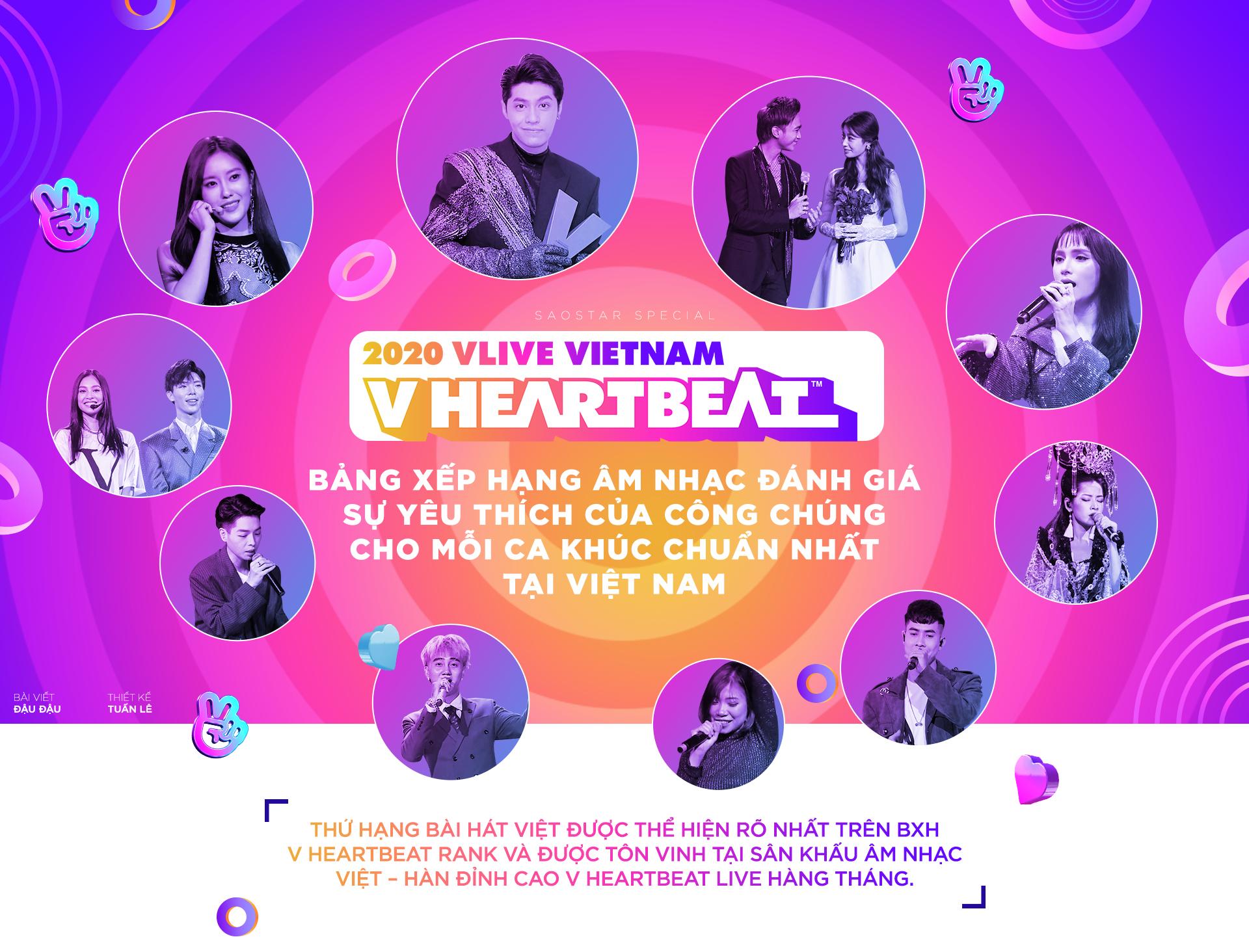 V Heartbeat Rank: Bảng xếp hạng âm nhạc đánh giá sự yêu thích của công chúng cho mỗi ca khúc chuẩn nhất tại Việt Nam? Ảnh 1