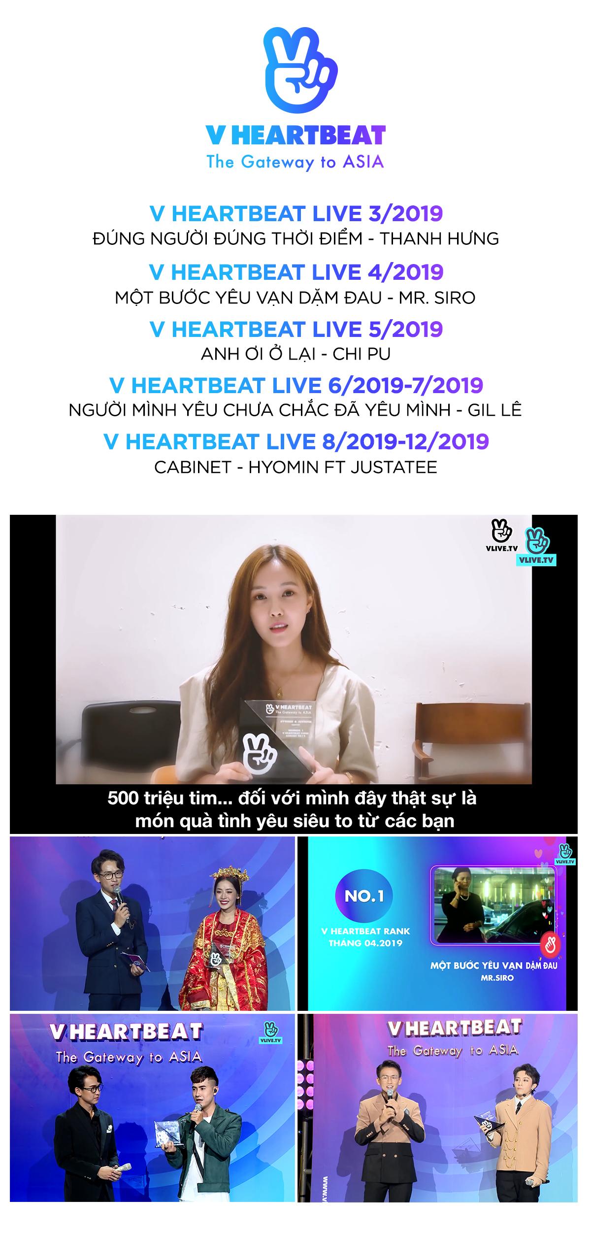 V Heartbeat Rank: Bảng xếp hạng âm nhạc đánh giá sự yêu thích của công chúng cho mỗi ca khúc chuẩn nhất tại Việt Nam? Ảnh 5