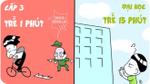 6 bức tranh hài hước về sự khác nhau giữa thời học sinh và sinh viên