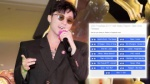 Sơn Tùng được đề cử 2 lần cùng sao hạng A Kpop trong giải âm nhạc Châu Á