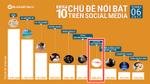 Lên sóng tháng 6, The Face là chương trình thực tế duy nhất lọt Top 10 chủ đề nổi bật của Social Media