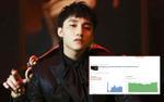 Phía Sơn Tùng cung cấp thêm bằng chứng 'minh oan' cho 22 triệu views của 'Chạy ngay đi'