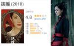 Điểm Douban của 'Phù Dao' thấp nhất, phim đứng đầu gây shock vì không thể ngờ