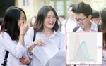 Điểm thi THPT quốc gia Hà Giang cao bất thường - Nguồn cơn nào đã khiến dư luận phát hiện và chú ý?