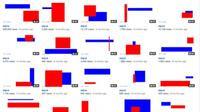 Một kênh YouTube ròng rã tải lên hàng chục nghìn video bí ẩn mỗi 20 giây, đâu là sự thật phía sau?