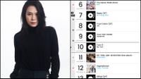 Kì tích album Vpop lọt Top 10 Billboard cùng BTS và EXO, chỉ có thể là Mỹ Tâm!