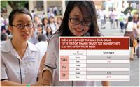 Gian lận điểm thi chấn động ở Hà Giang: Nhiều thí sinh 'bay' khỏi top điểm cao 'rớt thẳng' tốt nghiệp cùng những tình tiết bất ngờ ít người để ý