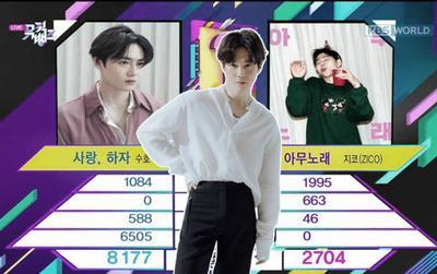 Suho (EXO) giành chiến thắng đầu tiên trong sự nghiệp solo trước Any Song của Zico