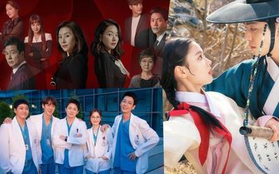 BXH 10 phim Hàn gây tiếng vang nhất tuần thứ 2 tháng 9: Loạt cái tên mới nhăm nhe vị trí số 1