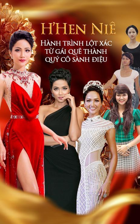 Hành trình lột xác từ gái quê thành quý cô sành điệu của Hoa hậu H'Hen Niê