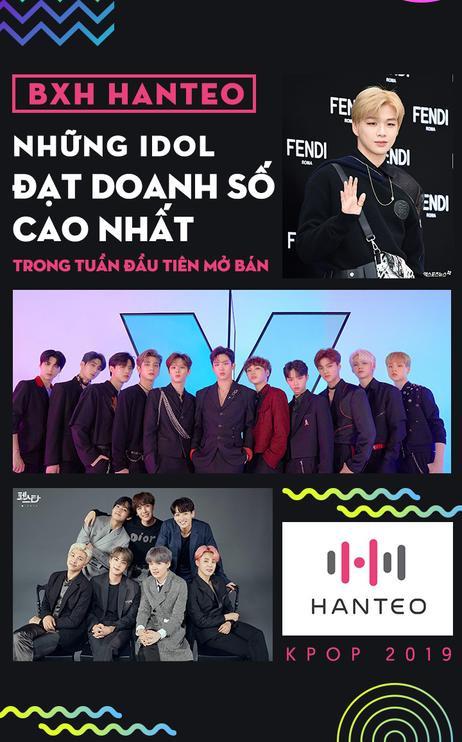 [BXH Hanteo] Những idol đạt doanh số cao nhất trong tuần đầu tiên mở bán