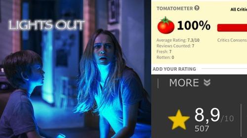 Lights Out - Phim kinh dị của James Wan gây kinh ngạc vì có số điểm quá cao