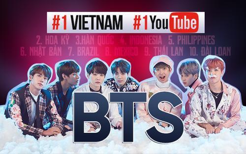 4 lý do khiến Việt Nam đóng góp nhiều view nhất cho 'Fake Love' của BTS