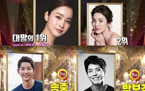 Danh sách những mỹ nữ và mỹ nam của thế kỷ được dân Hàn yêu thích nhất năm 2018