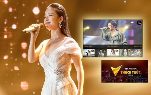 Á quân The Voice 2019 Lâm Bảo Ngọc lọt Top 11 VTV Awards cùng đàn chị Mỹ Tâm - Đông Nhi