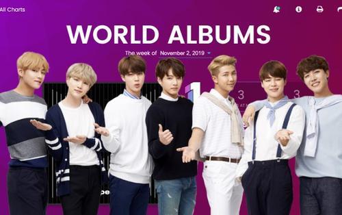 BXH Billboard World Albums tuần này: Ngôi vương không đổi chủ, BTS giành lại vị trí á quân
