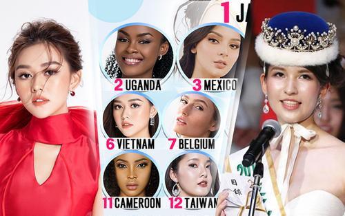 Người đẹp Nhật Bản vươn lên dẫn đầu, Tường San chốt hạ #6 bảng dự đoán Miss International 2019