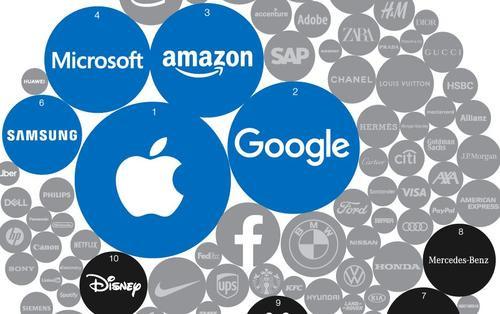 Đây là hình ảnh cho thấy sự bành chướng khó tin của các hãng công nghệ