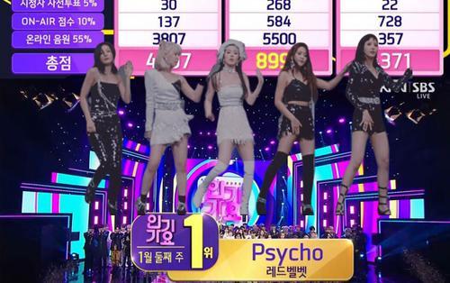 Không quảng bá, Red Velvet giành chiến thắng thứ 6 trên Inkigayo với điểm số cao ngất ngưởng
