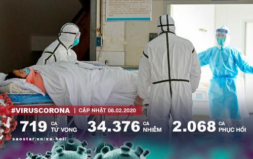 Số người chết vì virus corona tăng lên ít nhất 719 người