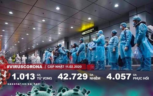 1.013 người tử vong vì virus corona, 42.729 trường hợp nhiễm bệnh