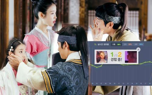Cảnh tượng fan Kpop mong đợi từ lâu: IU và Baekhyun chính thức 'so găng cực căng' trên BXH nhạc số