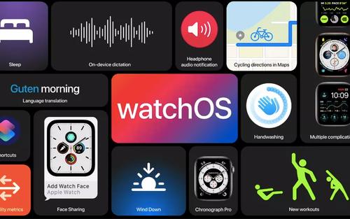 Apple Watch sắp có thêm tính năng theo dõi giấc ngủ và nhắc nhở rửa tay