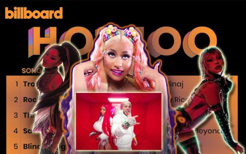 Kết quả BXH Billboard tuần này: Nicki Minaj 'thừa thắng làm tới', Rain On Me nỗ lực lấy-lại-những-gì-đã-mất