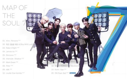 Góc tự hào: Tất cả bản b-side trong album 'Map Of The Soul: 7' của BTS bất ngờ đều vượt mốc thành tích ấn tượng trên Gaon