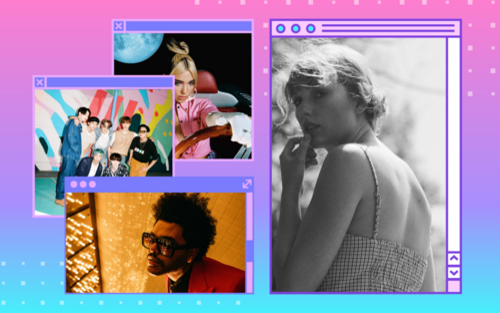 Đề cử Grammy 2021: Taylor Swift thắng lớn, The Weeknd trắng tay