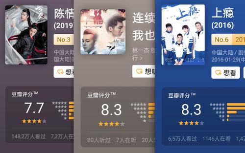 Điểm Douban của các phim chuyển thể đam mỹ những năm qua: Trần Tình Lệnh được bao nhiêu?