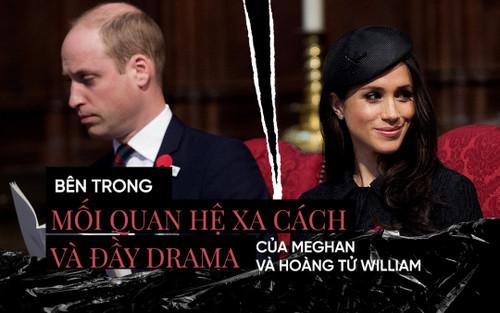 Bên trong mối quan hệ xa cách và đầy drama của Meghan và Hoàng tử William