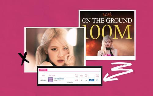 Rosé 'double kill' kỉ lục mới: MV trăm triệu view và idol nữ solo đầu tiên làm được điều này ở BXH Anh