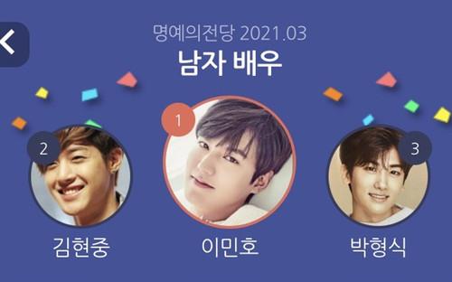 Top 20 nam diễn viên Hàn hot nhất tháng 3: Lee Min Ho đứng đầu, Lee Jong Suk áp chót!