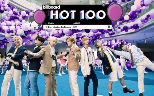 Permission To Dance 'đá bay' Butter để đạt no.1 Billboard, BTS kéo dài chuỗi thành tích bất bại