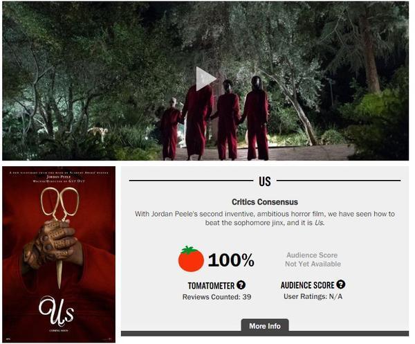 Phim kinh dị mới của đạo diễn Get Out lại tiếp tục phá đảo Rotten Tomatoes