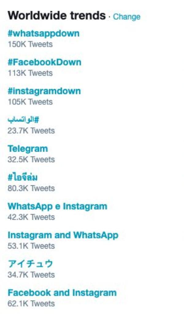 """Người dùng đổ xô lên Twitter """"kêu than"""" về vấn đề mình đang gặp phải. Trong trường hợp bạn chưa biết WhatsApp và Instagramd đều là các sản phẩm trong hệ sinh thái Facebook."""
