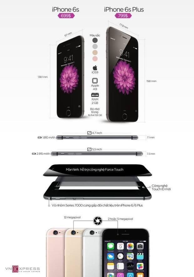 Hình ảnh phỏng đoán về bộ đôi iPhone mới