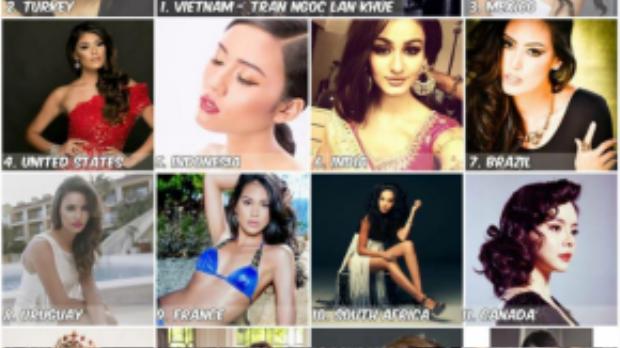 Đến thời điểm này, đại diện Việt Nam đã có mặt và cập nhật đầy đủ các thông tin về thí sinh với đơn vị tổ chức. Cô đã chuẩn bị tinh thần thật tốt cho cuộc thi lần này.