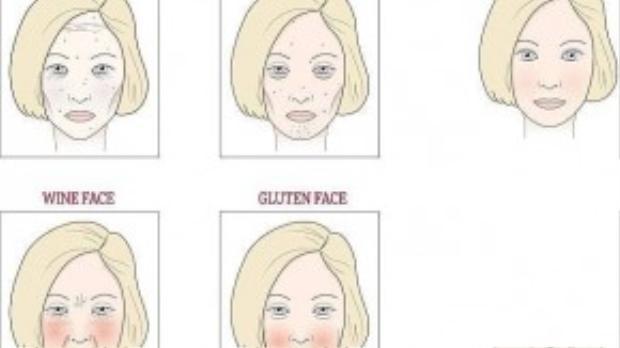 4 nhóm thức ăn chính góp phần gây tẩy thương cho làn da của bạn.