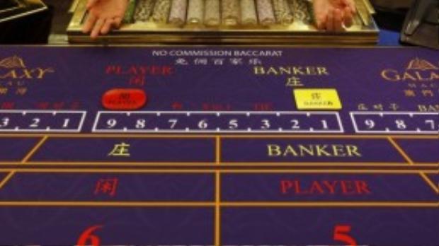 Mô tả công việc: lên kế hoạch, chỉ đạo hoặc phối hợp tổ chức buổi chơi bài trong casino.Mức lương trung bình hàng năm (2012): 65.220 USD.Cơ hội việc làm (đến năm 2022): 1.400.Yêu cầu kinh nghiệm: Dưới 5 năm.Đào tạo trong công việc: không yêu cầu.
