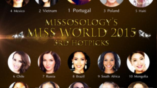 Lan Khuê xếp thứ hai trong Top 15 người đẹp do Missogology bầu chọn.