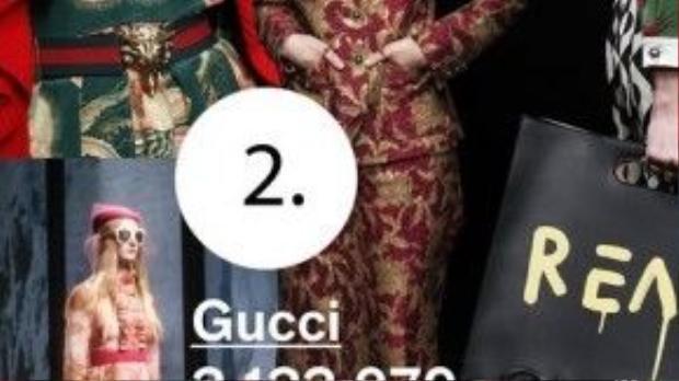 Cách nhau với con số khá lớn nhưng những thiết kế cổ điển của Gucci là nhãn hiệu đứng thứ 2 trong top 10.