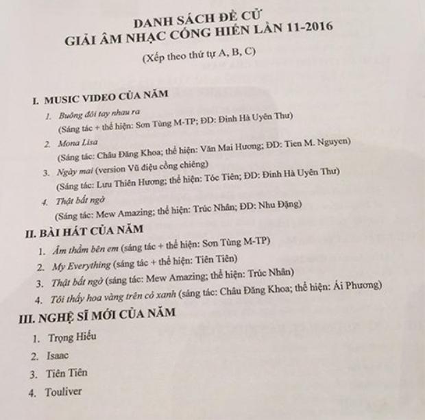 Sơn Tùng M-TP càn quét 4/8 hạng mục đề cử của Cống Hiến 2016