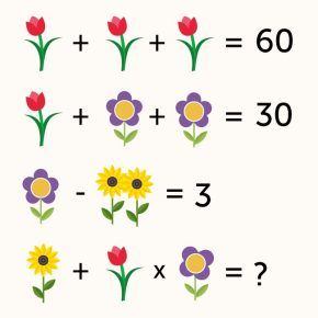 Bạn sẽ nhanh chóng đoán ra kết quả của bài toán chứ?